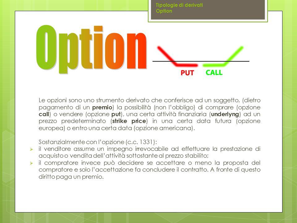 Tipologie di derivati Option. Option.