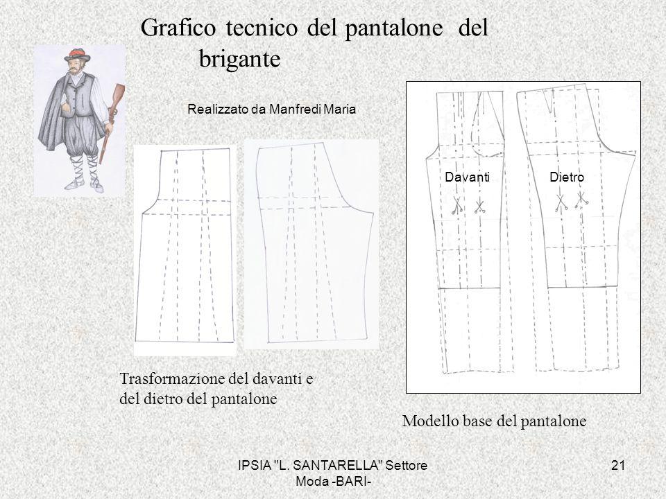 Grafico tecnico del pantalone del brigante