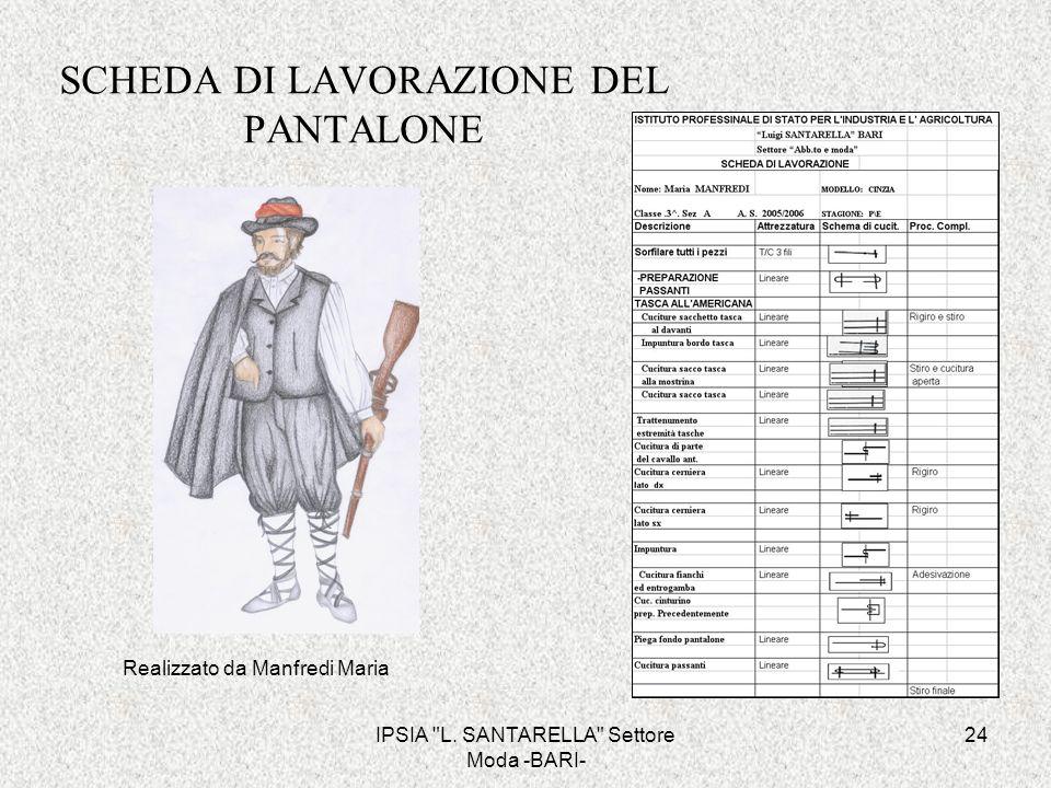 SCHEDA DI LAVORAZIONE DEL PANTALONE