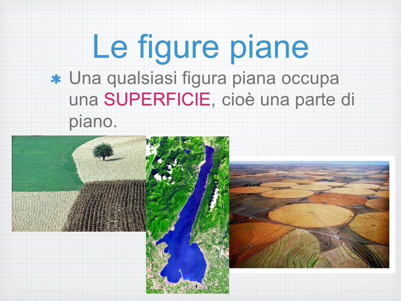 Le figure piane Una qualsiasi figura piana occupa una SUPERFICIE, cioè una parte di piano.