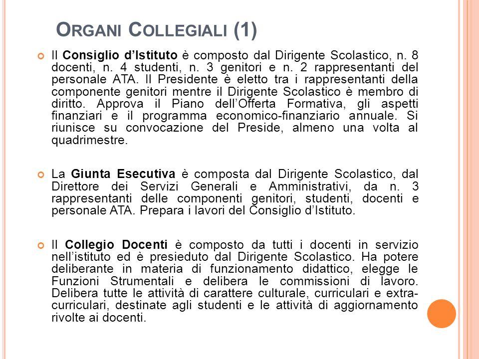 Organi Collegiali (1)