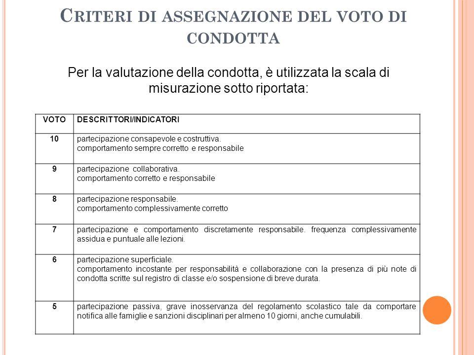Criteri di assegnazione del voto di condotta