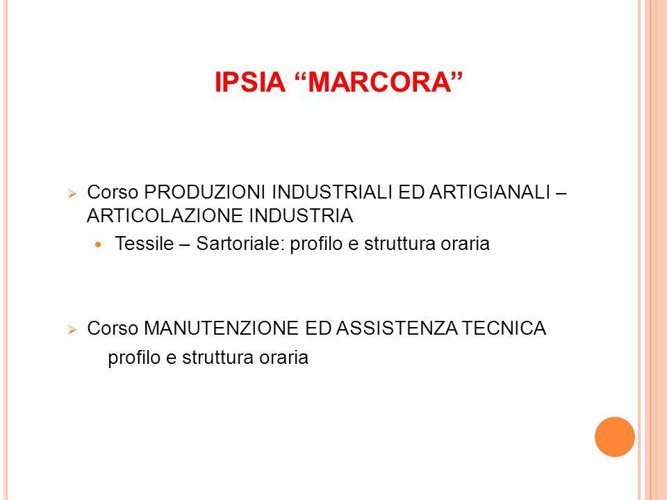 IPSIA MARCORA Corso PRODUZIONI INDUSTRIALI ED ARTIGIANALI – ARTICOLAZIONE INDUSTRIA. Tessile – Sartoriale: profilo e struttura oraria.
