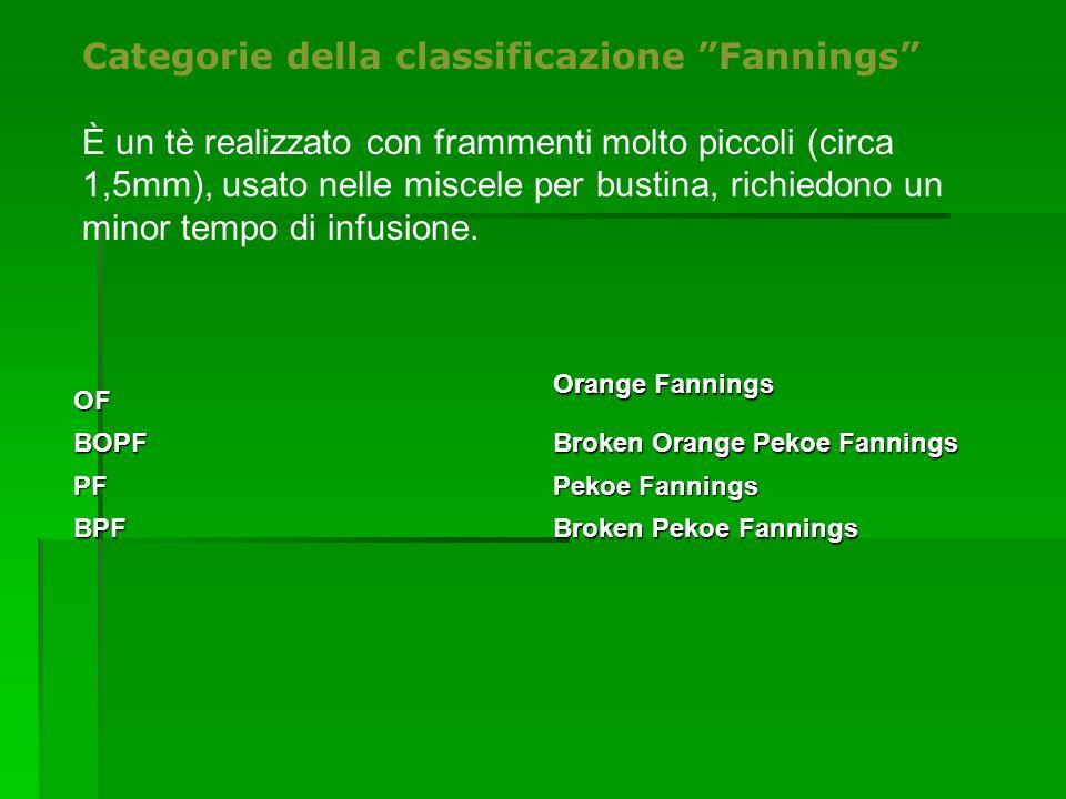 Categorie della classificazione Fannings È un tè realizzato con frammenti molto piccoli (circa 1,5mm), usato nelle miscele per bustina, richiedono un minor tempo di infusione.