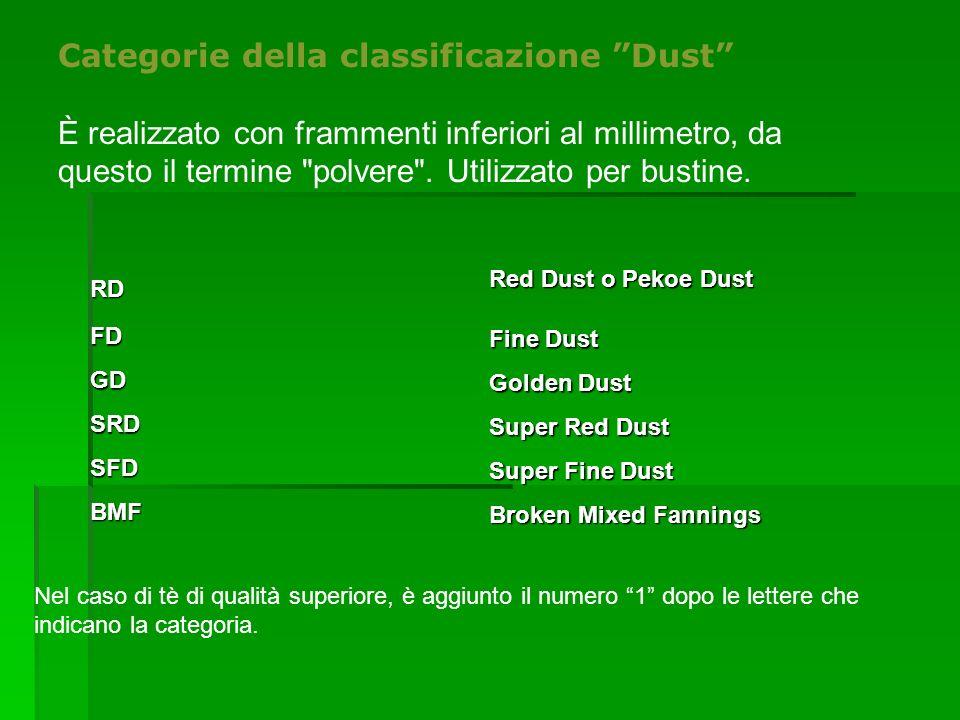 Categorie della classificazione Dust È realizzato con frammenti inferiori al millimetro, da questo il termine polvere . Utilizzato per bustine.