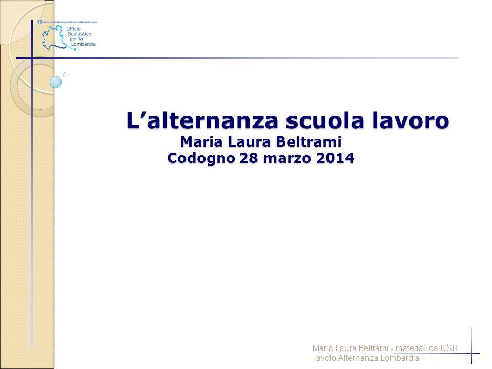 L'alternanza scuola lavoro Maria Laura Beltrami Codogno 28 marzo 2014