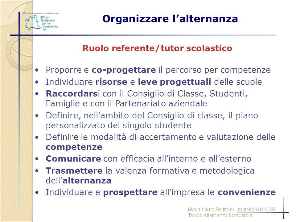 Organizzare l'alternanza Ruolo referente/tutor scolastico