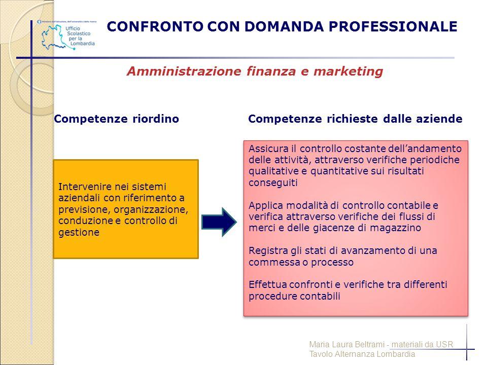 Competenze richieste dalle aziende