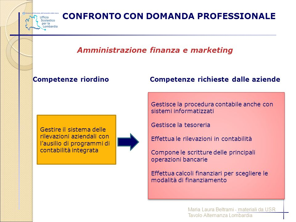 CONFRONTO CON DOMANDA PROFESSIONALE