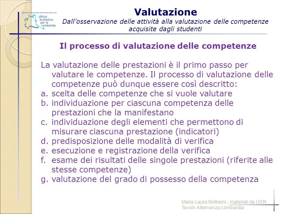 Il processo di valutazione delle competenze
