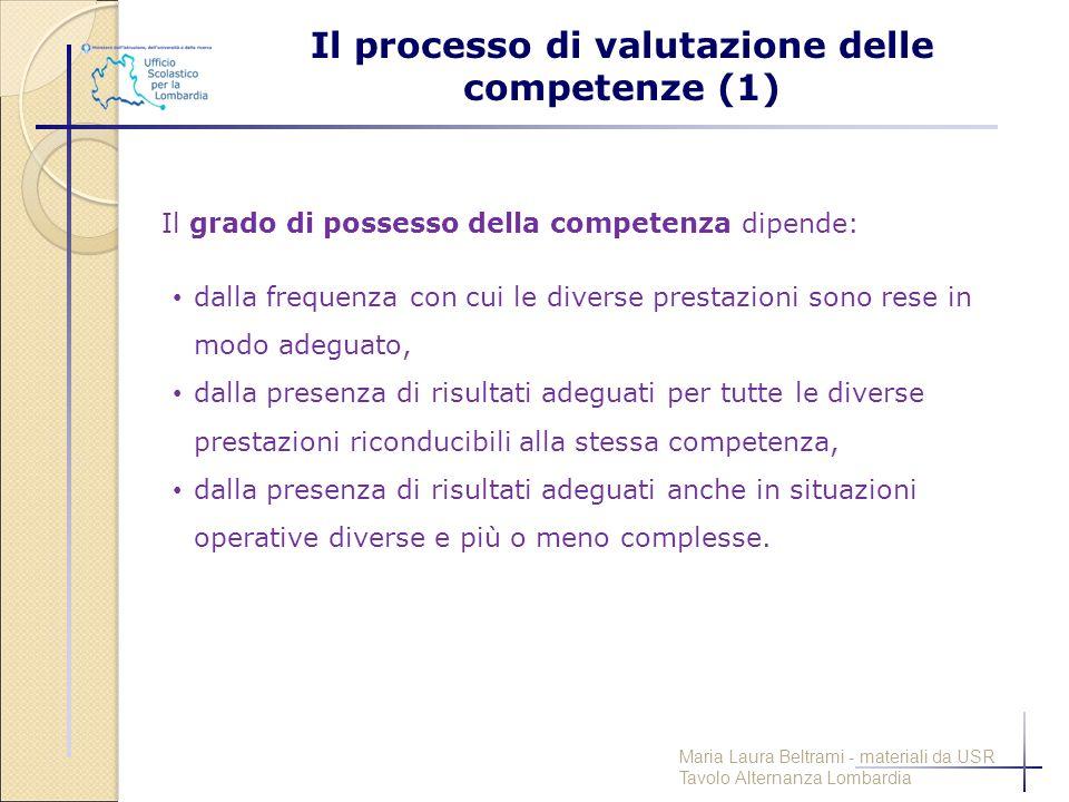 Il processo di valutazione delle competenze (1)
