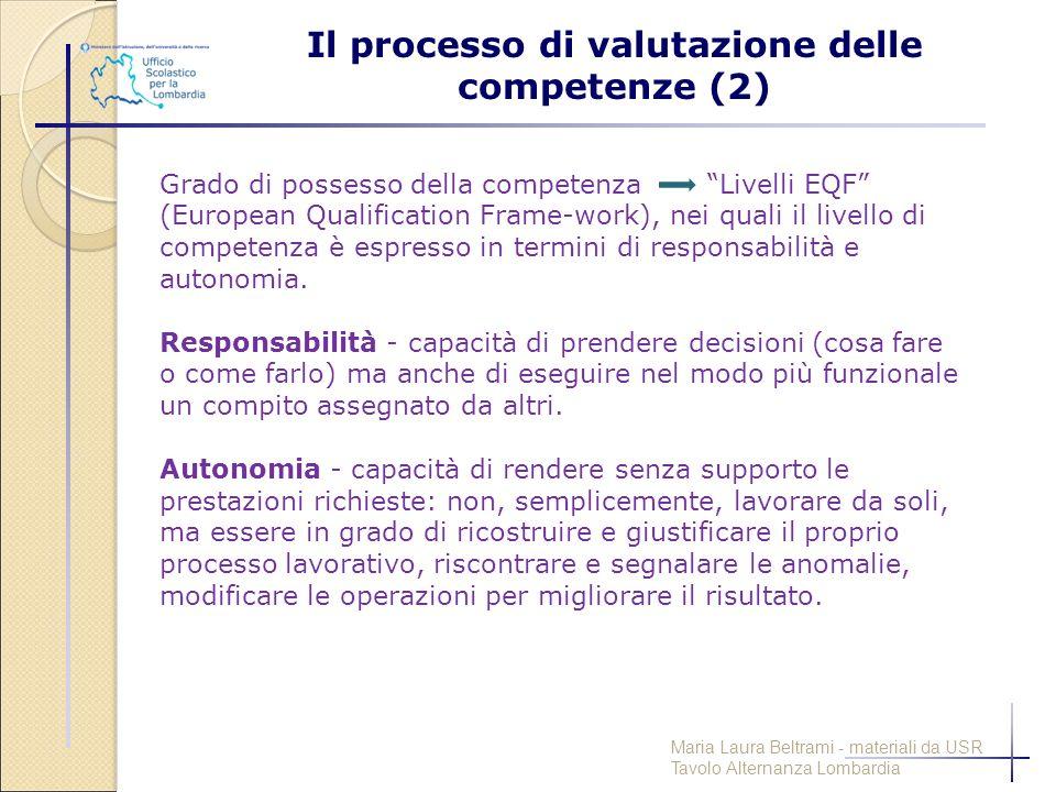Il processo di valutazione delle competenze (2)