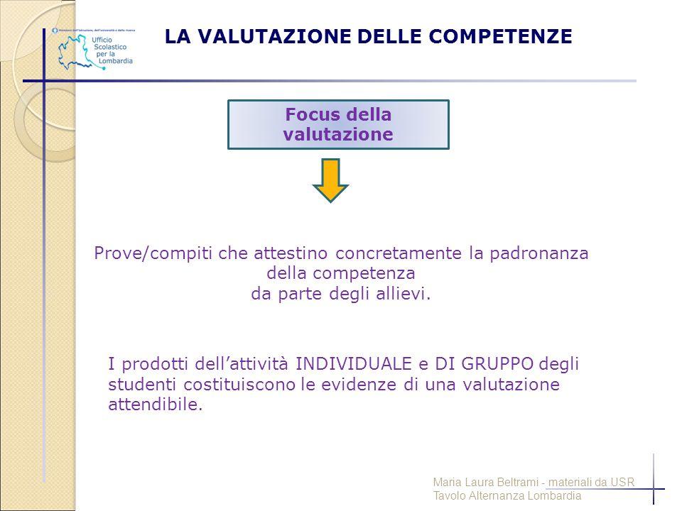 LA VALUTAZIONE DELLE COMPETENZE Focus della valutazione