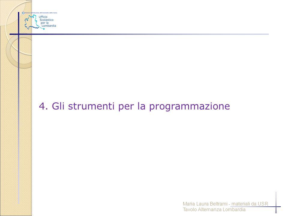 4. Gli strumenti per la programmazione
