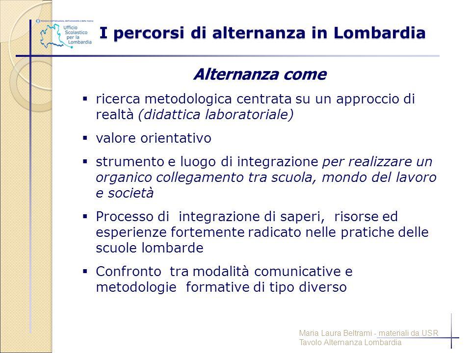 I percorsi di alternanza in Lombardia