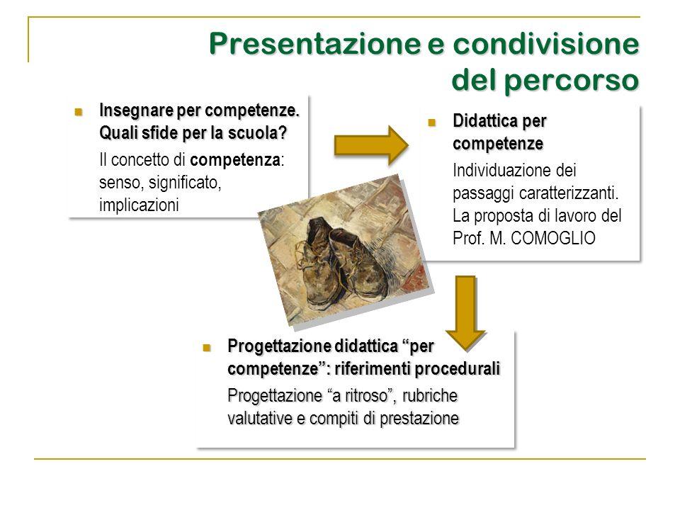 Presentazione e condivisione del percorso