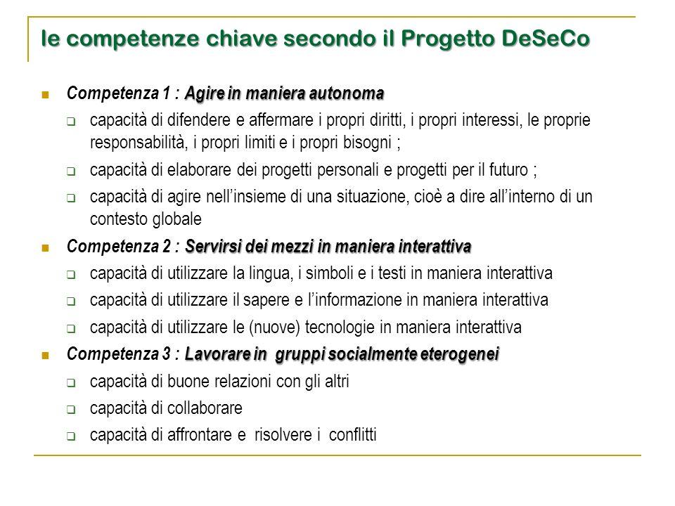 le competenze chiave secondo il Progetto DeSeCo