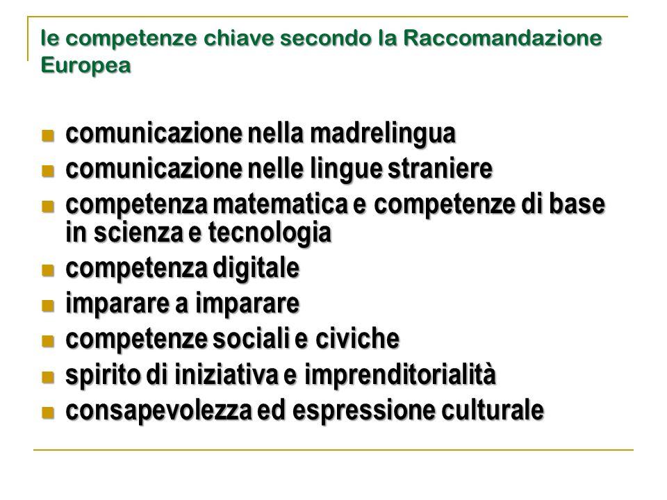 le competenze chiave secondo la Raccomandazione Europea