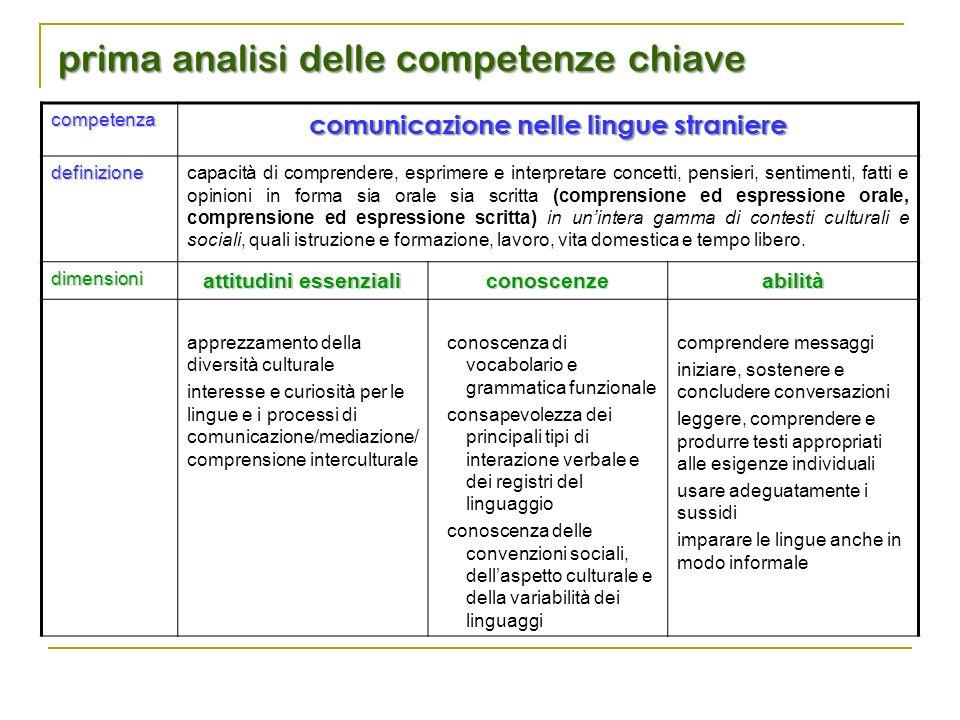 comunicazione nelle lingue straniere attitudini essenziali