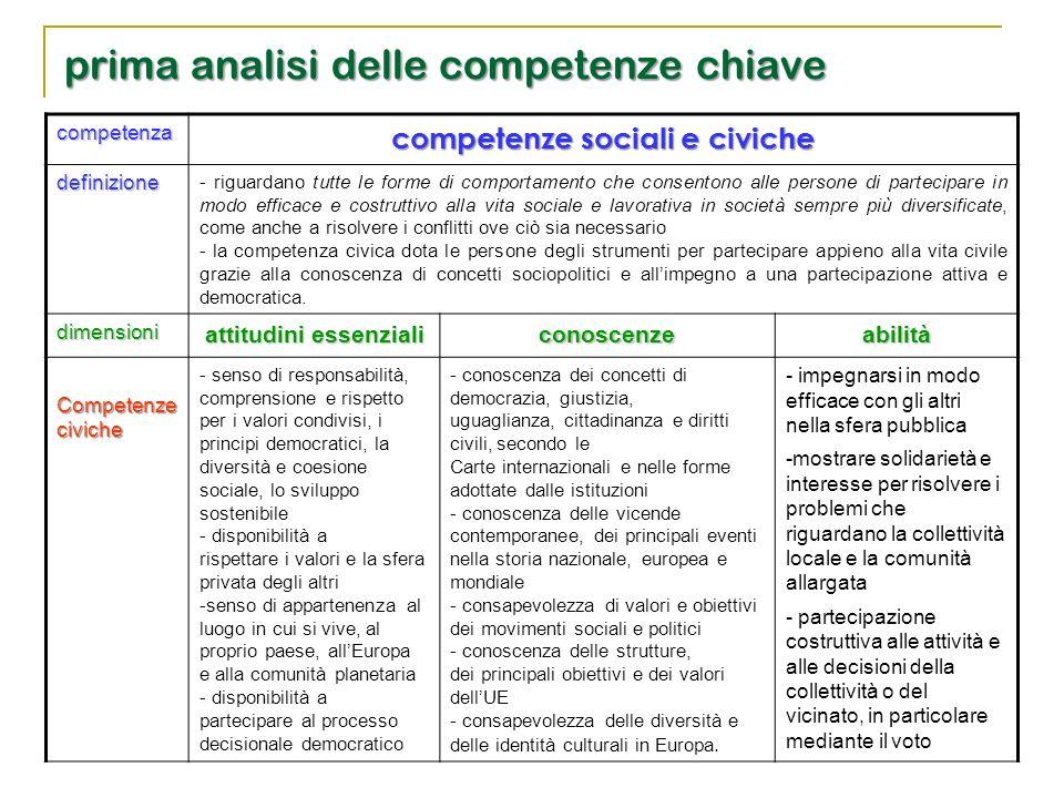 competenze sociali e civiche attitudini essenziali