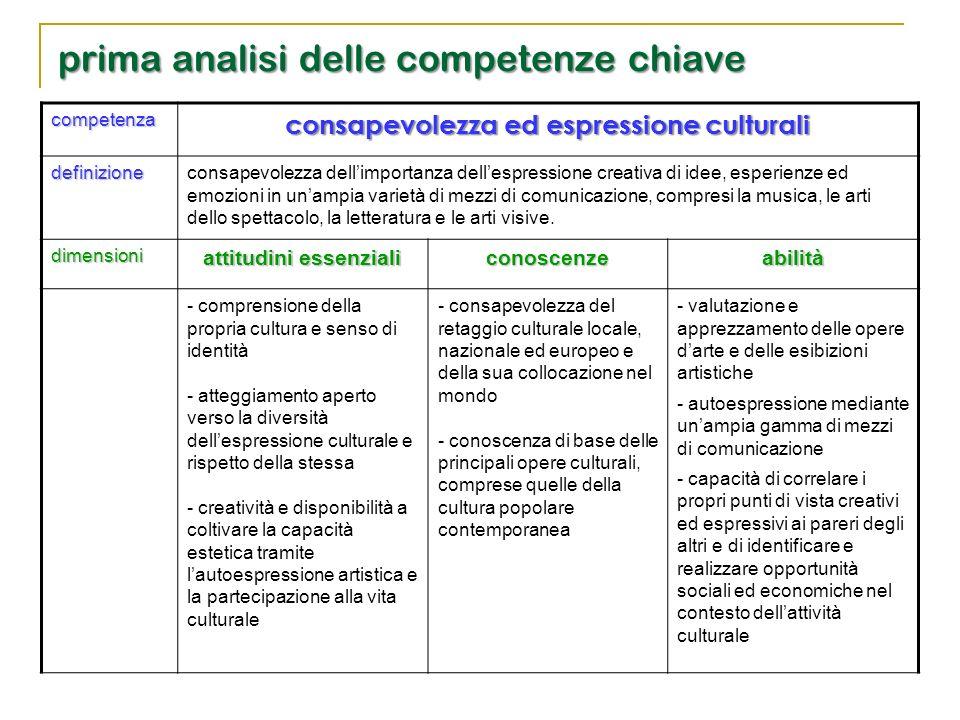 consapevolezza ed espressione culturali attitudini essenziali
