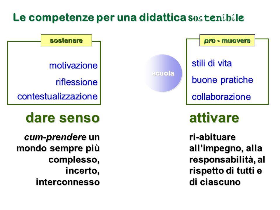 dare senso attivare Le competenze per una didattica sostenibile