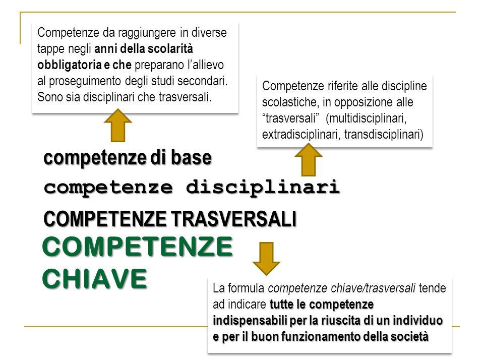 COMPETENZE CHIAVE competenze di base competenze disciplinari