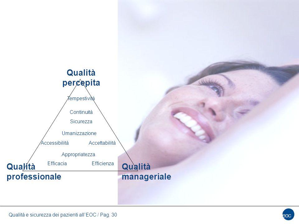 Qualità professionale Qualità manageriale