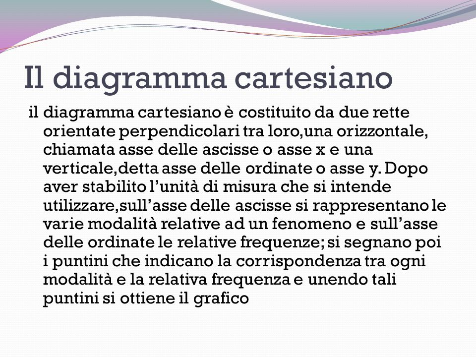 Il diagramma cartesiano