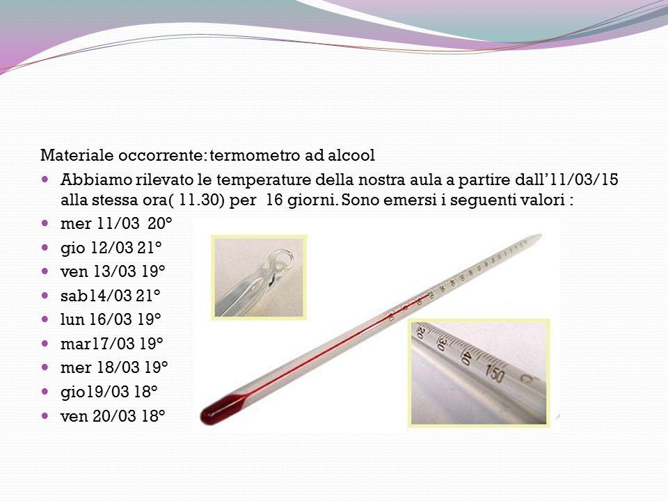 Ù Materiale occorrente: termometro ad alcool