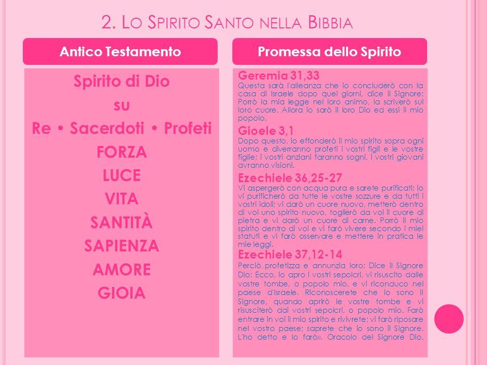 2. Lo Spirito Santo nella Bibbia