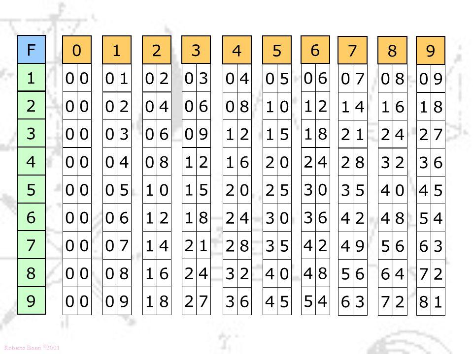 F 1. 2. 3. 4. 5. 6. 7. 8. 9. 1. 2. 3. 4. 5. 6. 7. 8. 9. 2. 4. 6. 8. 1. 3. 6.