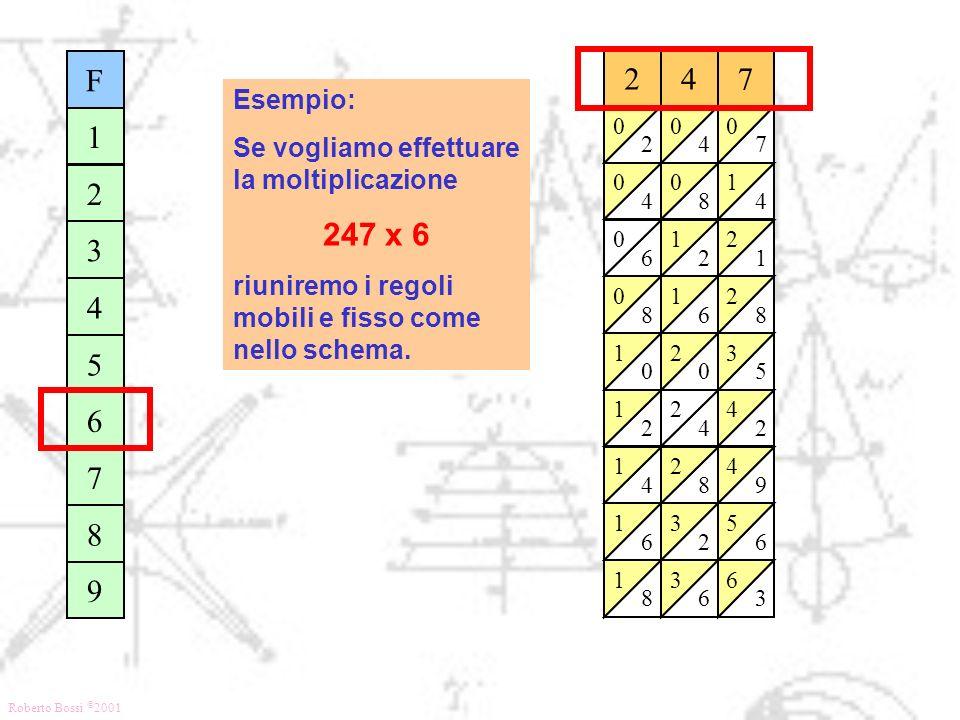 F 1. 2. 3. 4. 5. 6. 7. 8. 9. 4. 8. 2. 1. 6. 3. 7. 5. 9. Esempio: Se vogliamo effettuare la moltiplicazione.