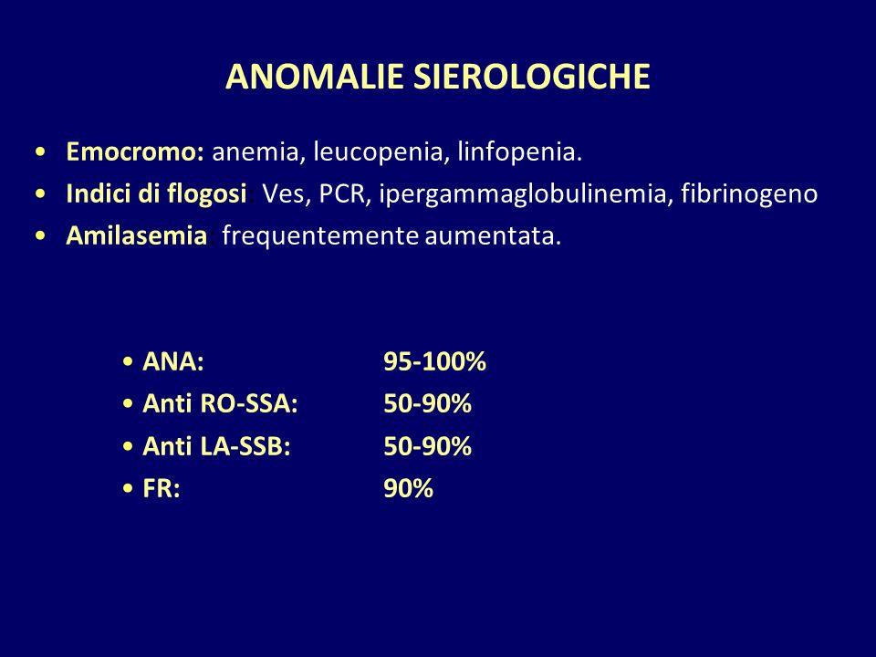 ANOMALIE SIEROLOGICHE