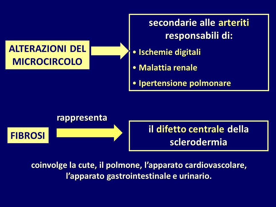 secondarie alle arteriti responsabili di: