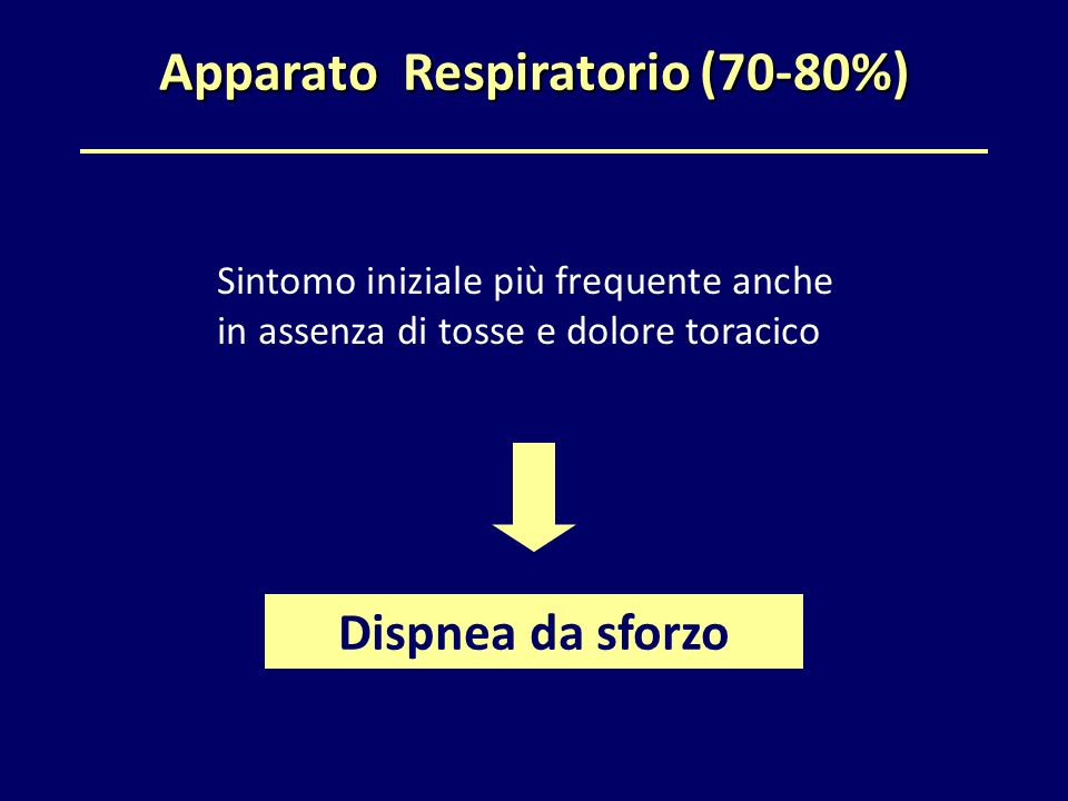 Apparato Respiratorio (70-80%)