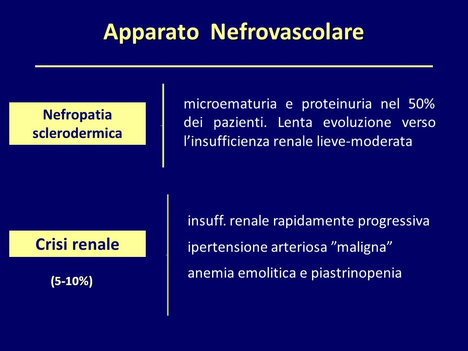 Apparato Nefrovascolare Nefropatia sclerodermica