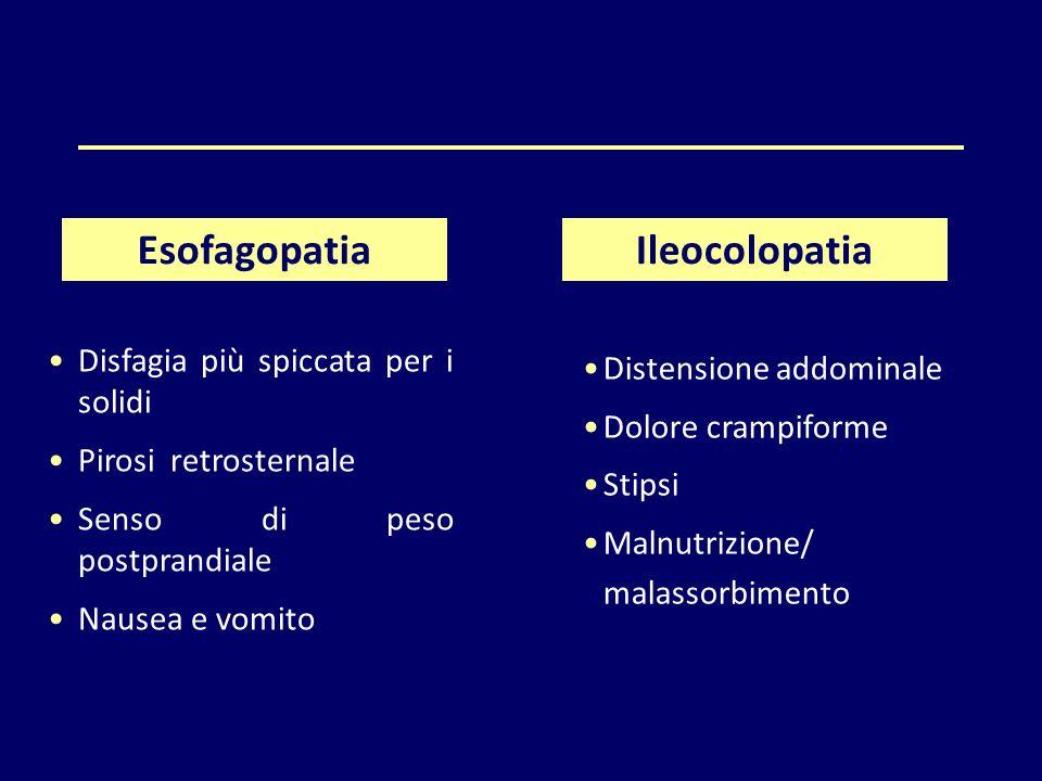 Esofagopatia Ileocolopatia