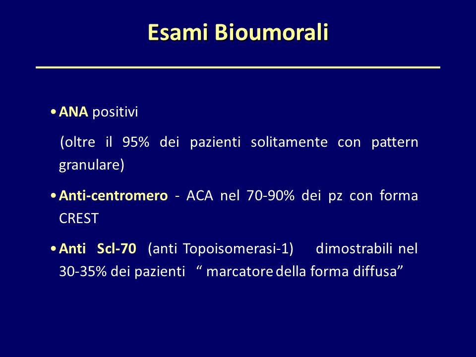 Esami Bioumorali ANA positivi