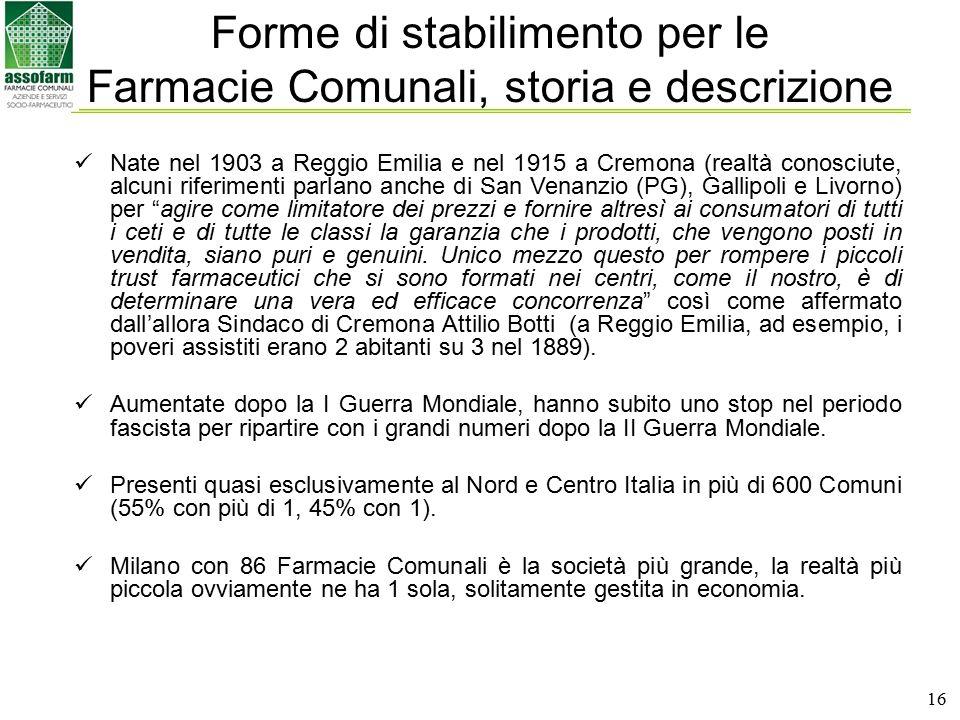 Forme di stabilimento per le Farmacie Comunali, storia e descrizione