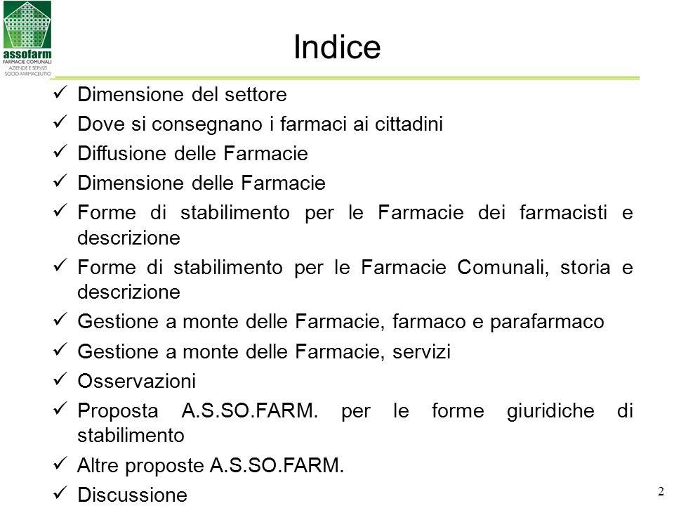Indice Dimensione del settore
