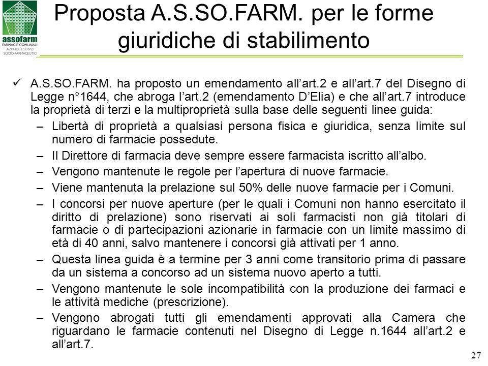 Proposta A.S.SO.FARM. per le forme giuridiche di stabilimento