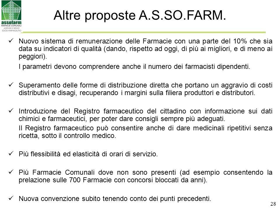 Altre proposte A.S.SO.FARM.