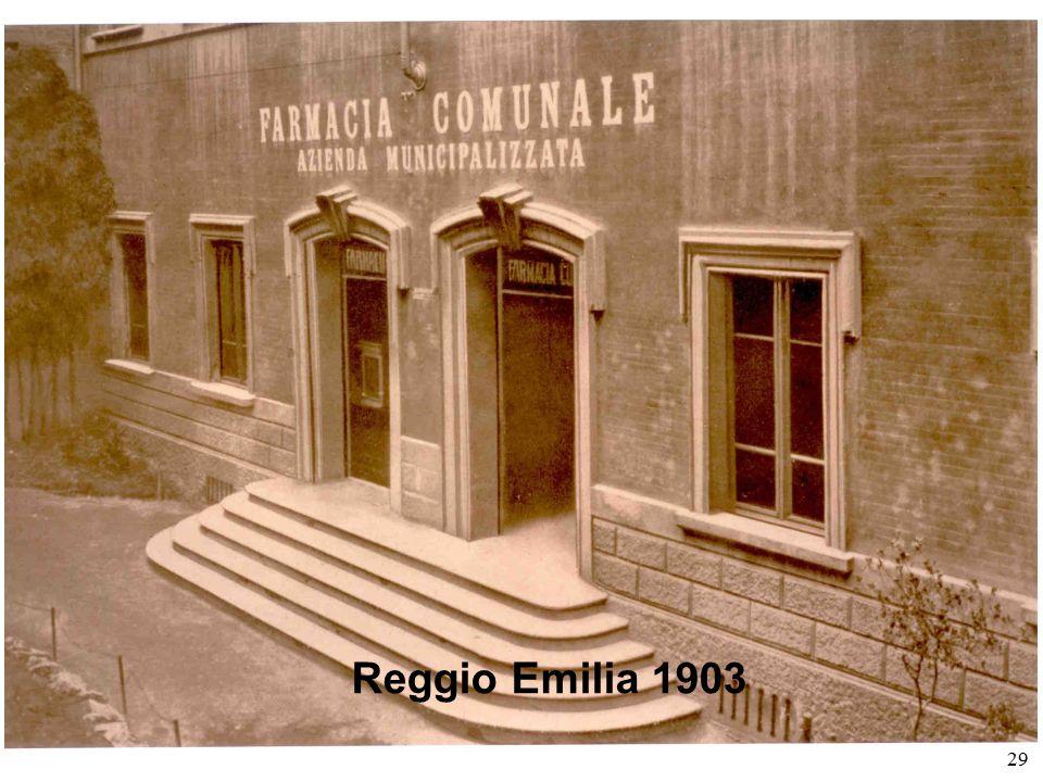 Reggio Emilia 1903