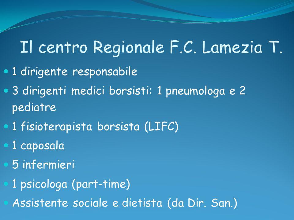Il centro Regionale F.C. Lamezia T.