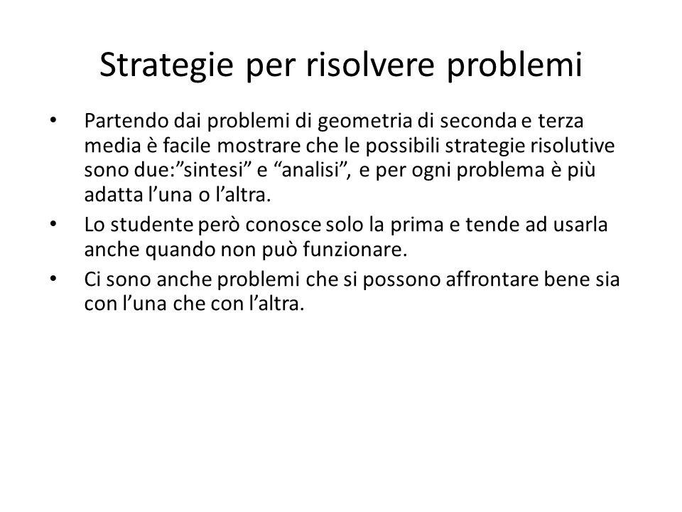 Strategie per risolvere problemi