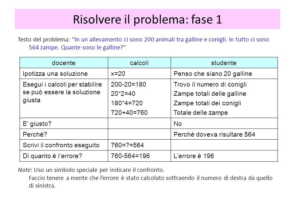 Risolvere il problema: fase 1