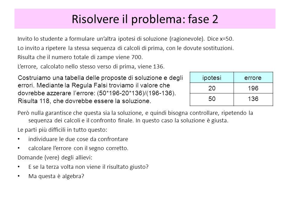 Risolvere il problema: fase 2