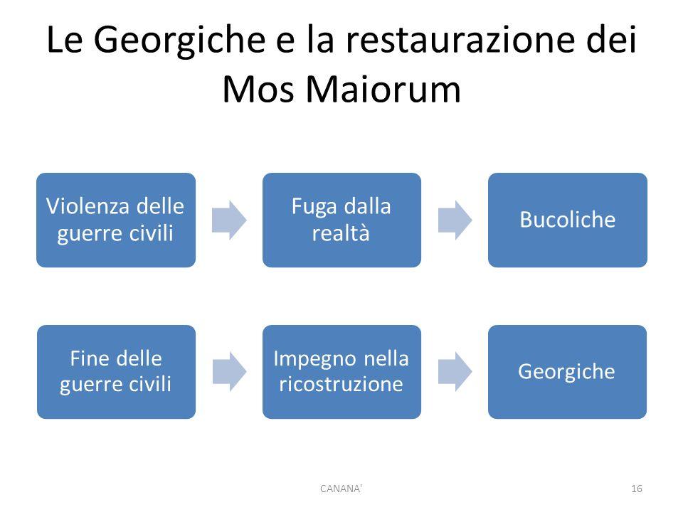 Le Georgiche e la restaurazione dei Mos Maiorum