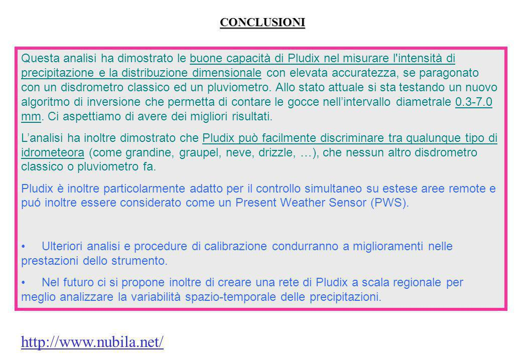 http://www.nubila.net/ CONCLUSIONI